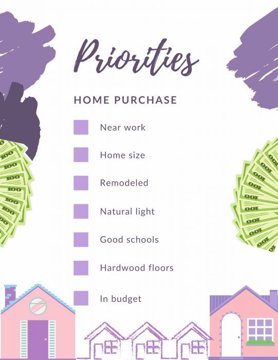 Setting priorities - a checklist of commonly sought after features in a home to purchase