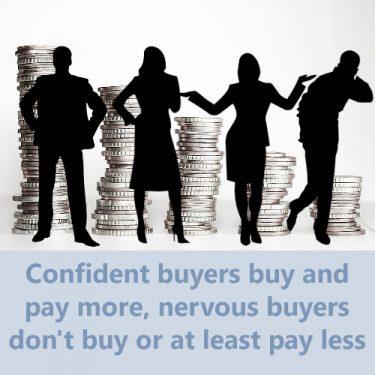 Confident Buyers vs Nervous Buyers