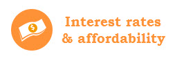Interest rates and affordability