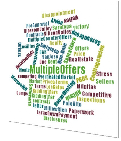 Multiple counter offer Word Cloud