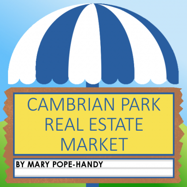 Cambrian Park Real Estate Market graphic
